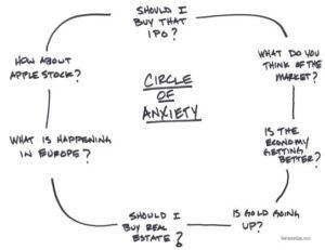 circle-anxiety